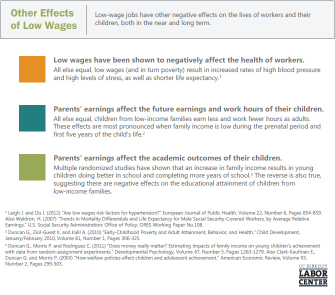 other-effects-of-low-wages