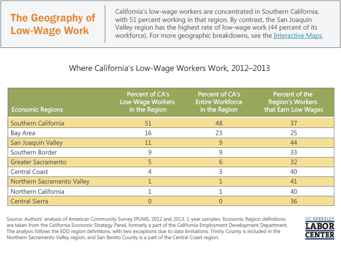 the-geography-of-low-wage-work