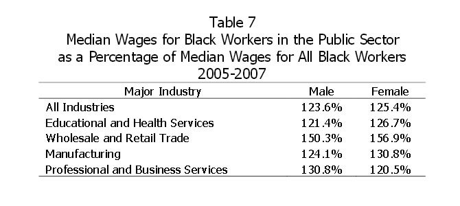 Table 7: Median Wages for Black Workers in the Public Sector as a Percentage of Median Wages for All Black Workers 2005-2007