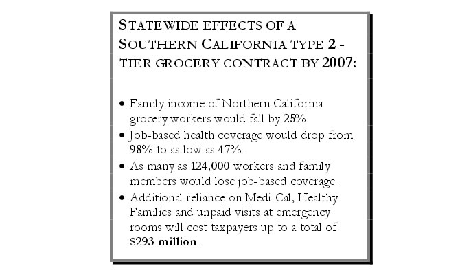 State Wide Effects of a Southern California Type 2-Tier Grocery Contract by 2007