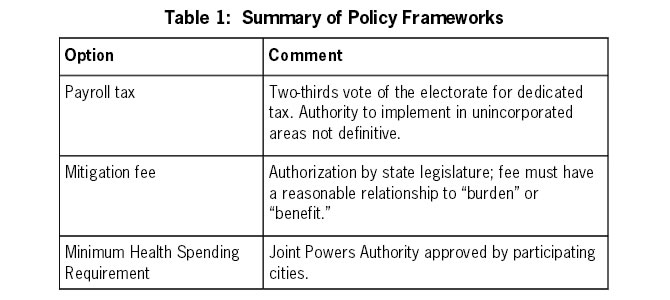 Table 1: Summary of Policy Frameworks