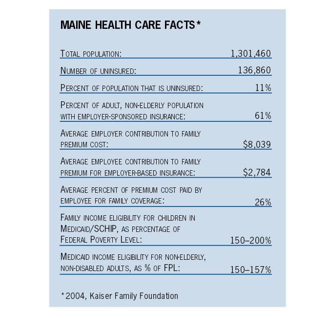 Maine Health Care Facts