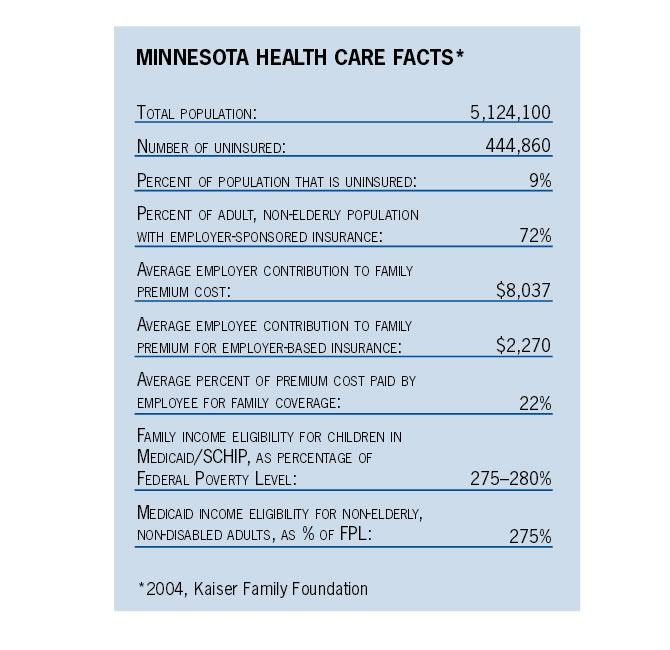 Minnesota Health Care Facts