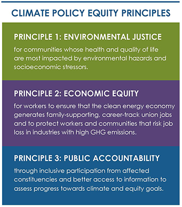 advancing-equity-principles