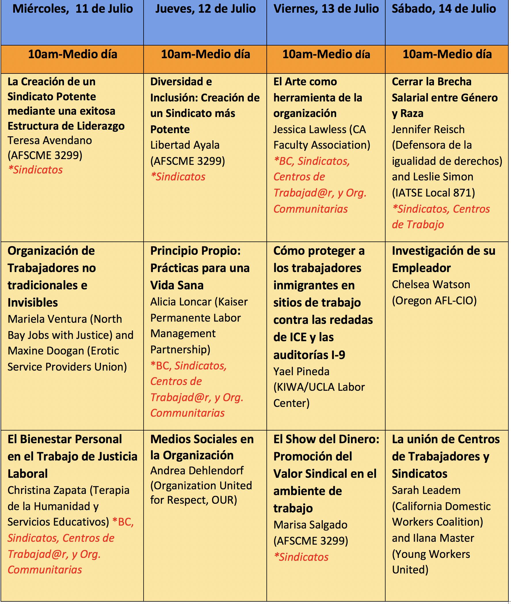 Instituto de Verano sobre Mujeres Sindicalista | Center for Labor ...